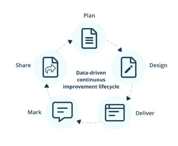 E-assessment_circle